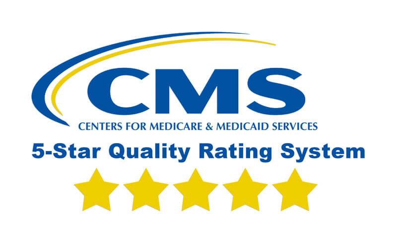 How the 5-Star Quality Rating System Changed in Response to COVID-19
